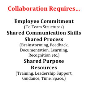 Collaboration Requirements