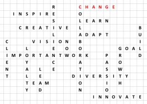 Change Puzzle