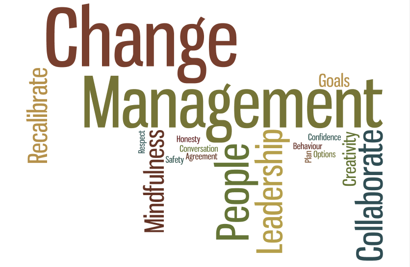 change managment Change management is having its moment there's no shortage of articles, books, and talks on the subject but many of these indicate that change management is some occult subspecialty of.