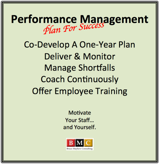 performance management plan 3 essay College essay writing service develop a high level performance management cycle plan (4-5 pages) the plan should contain an introduction and conclusion that makes relevant connections to course objectives.