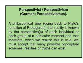 Perspectivist : Perspectivism