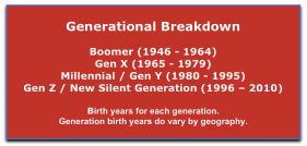 Generational Breakdown